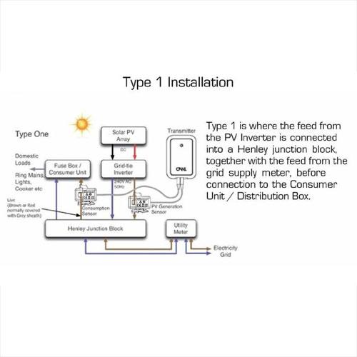 Type 1 Installation Owl Solar PV Monitor